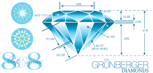 Grunberger Diamonds